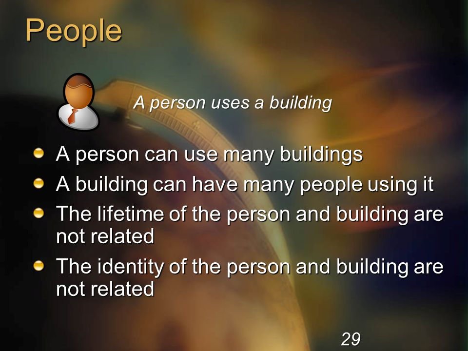 People A person uses a building A person can use many buildings A building can have many people using it The lifetime of the person and building are n