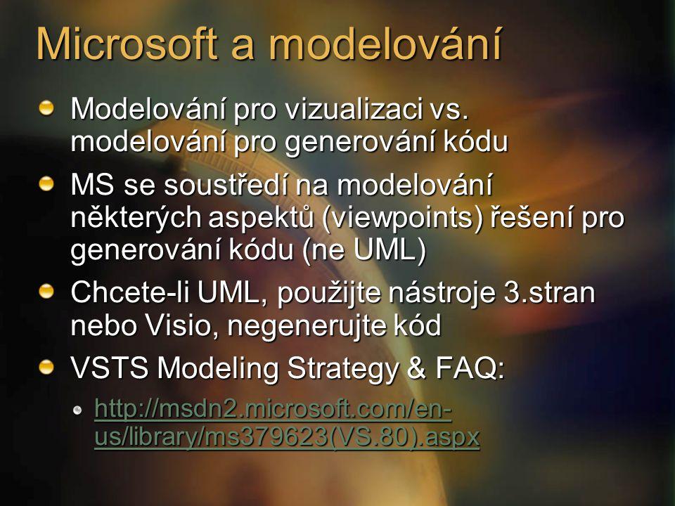 Microsoft a modelování Modelování pro vizualizaci vs. modelování pro generování kódu MS se soustředí na modelování některých aspektů (viewpoints) řeše