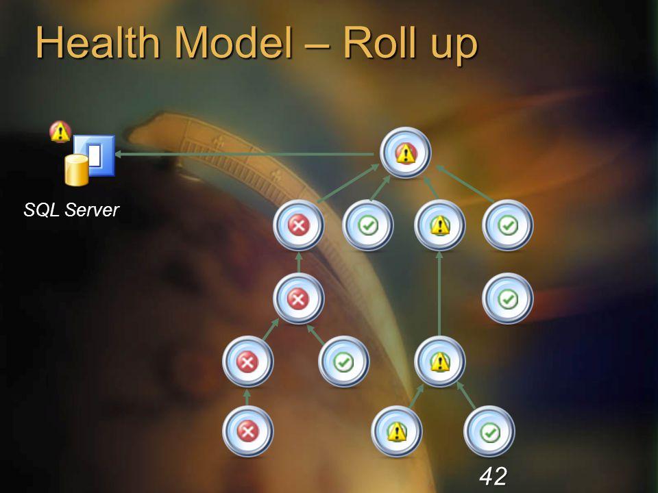 Health Model – Roll up SQL Server 42