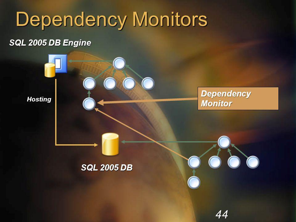 Dependency Monitors SQL 2005 DB Engine SQL 2005 DB Hosting Dependency Monitor 44