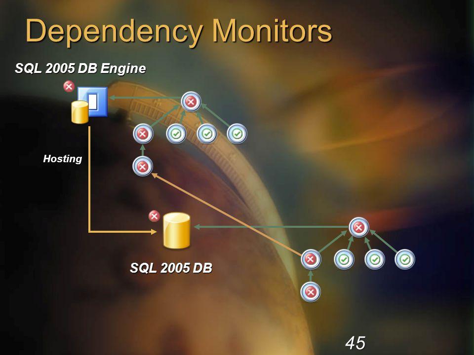 Dependency Monitors SQL 2005 DB Engine SQL 2005 DB Hosting 45