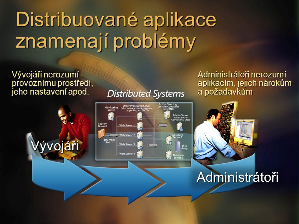 Agenda Service Modeling Language Visual Studio Team Architect Operations Manager 2007 Configurations Manager 2007 Návrh tříd Software Factories Guidance Automation Extensions Domain Specific Languages Workflow Foundation Připravované technologie: LINQ for SQL ADO.NET Entities Acropolis