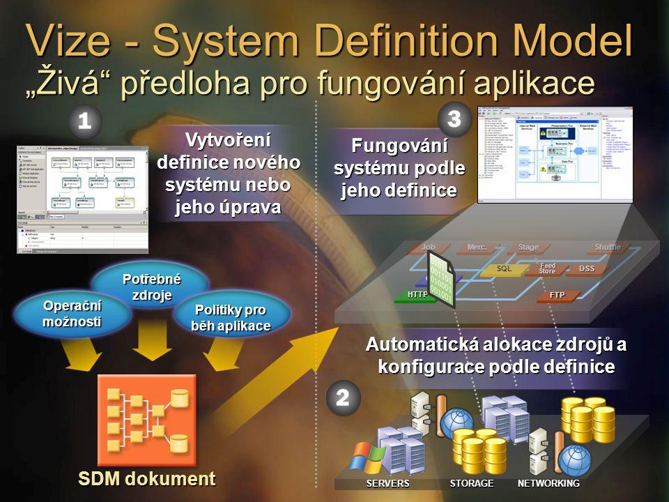 """Merc.StageShuttleJob Cache HTTP SQL Feed Store Feed Store DSS FTP Vize - System Definition Model """"Živá předloha pro fungování aplikace Potřebné zdroje Politiky pro běh aplikace Operační možnosti Vytvoření definice nového systému nebo jeho úprava Fungování systému podle jeho definice Automatická alokace zdrojů a konfigurace podle definice STORAGESERVERSNETWORKING SDM dokument"""