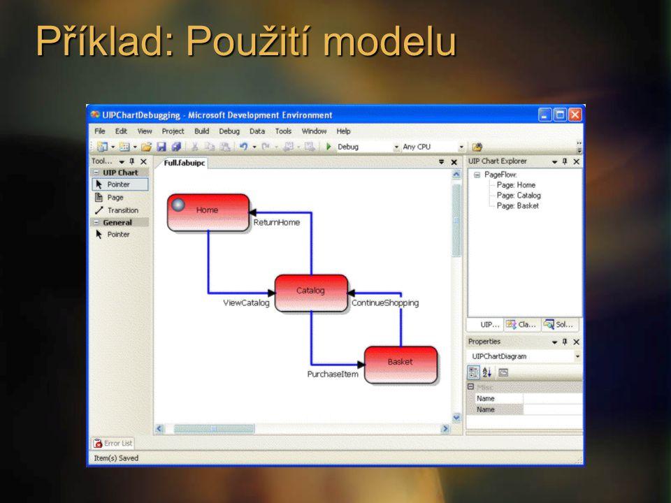 Příklad: Použití modelu