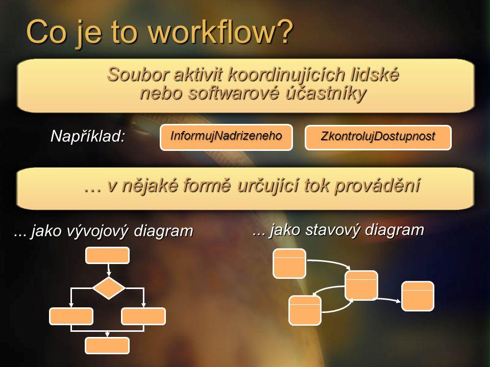 Co je to workflow? Soubor aktivit koordinujících lidské nebo softwarové účastníky InformujNadrizeneho Například: ZkontrolujDostupnost... jako vývojový