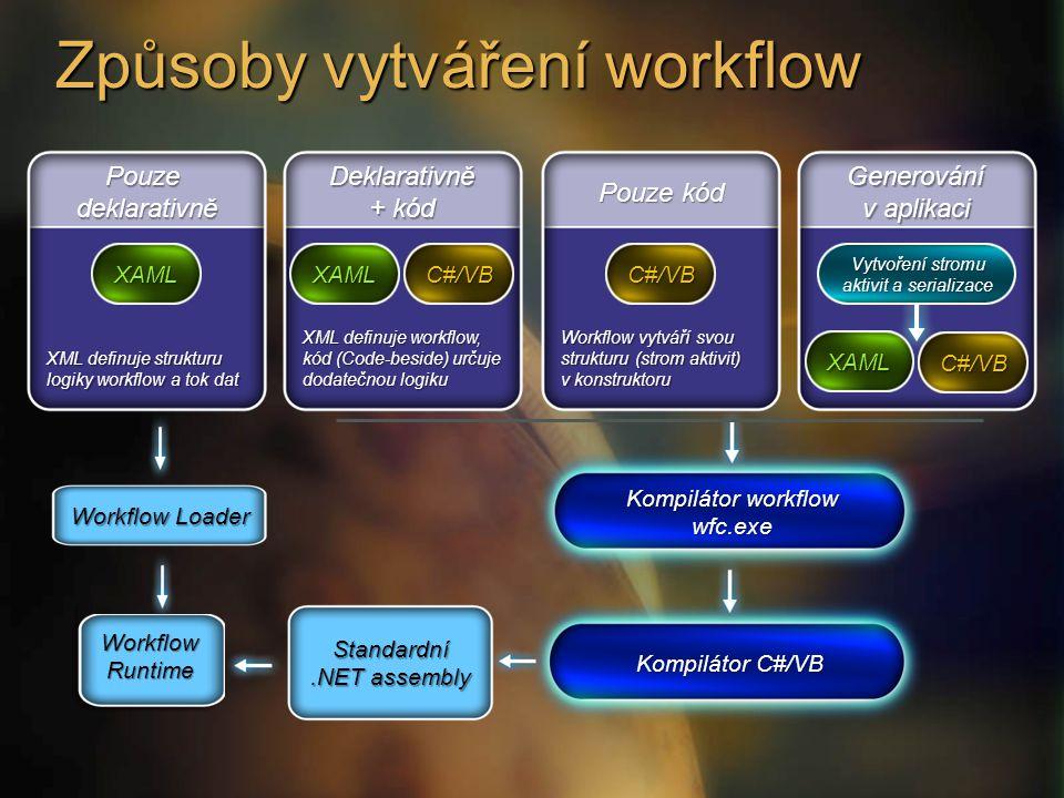 Způsoby vytváření workflow Kompilátor C#/VB Pouze deklarativně XML definuje strukturu logiky workflow a tok dat XAML Pouze kód Workflow vytváří svou s