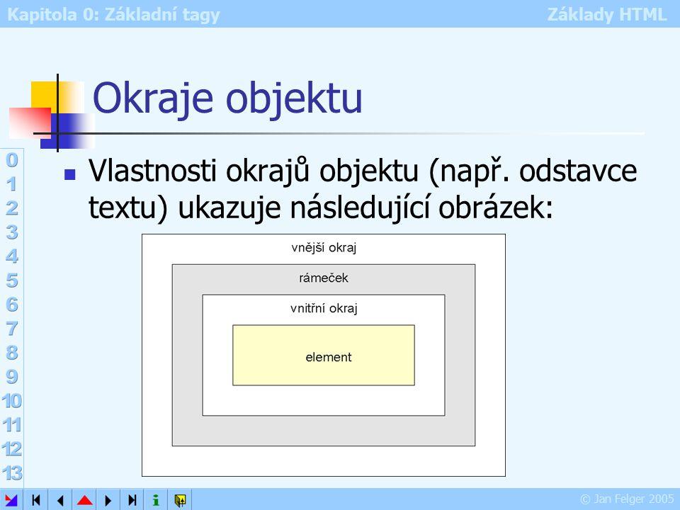 Kapitola 0: Základní tagy Základy HTML © Jan Felger 2005 Okraje objektu Vlastnosti okrajů objektu (např.