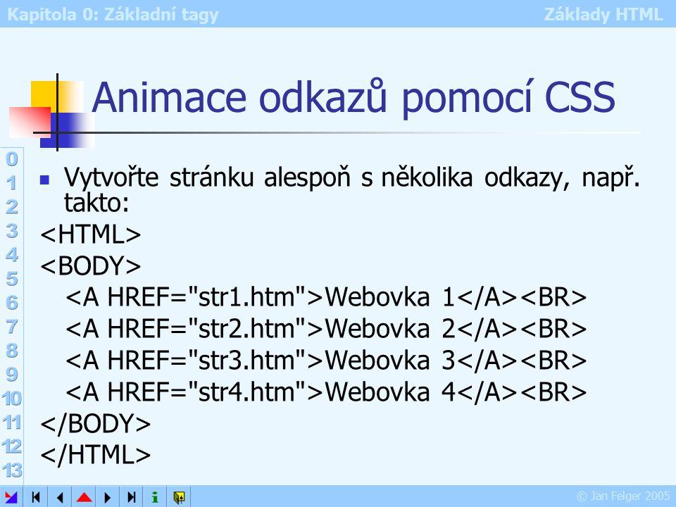 Kapitola 0: Základní tagy Základy HTML © Jan Felger 2005 Animace odkazů pomocí CSS Vytvořte stránku alespoň s několika odkazy, např.