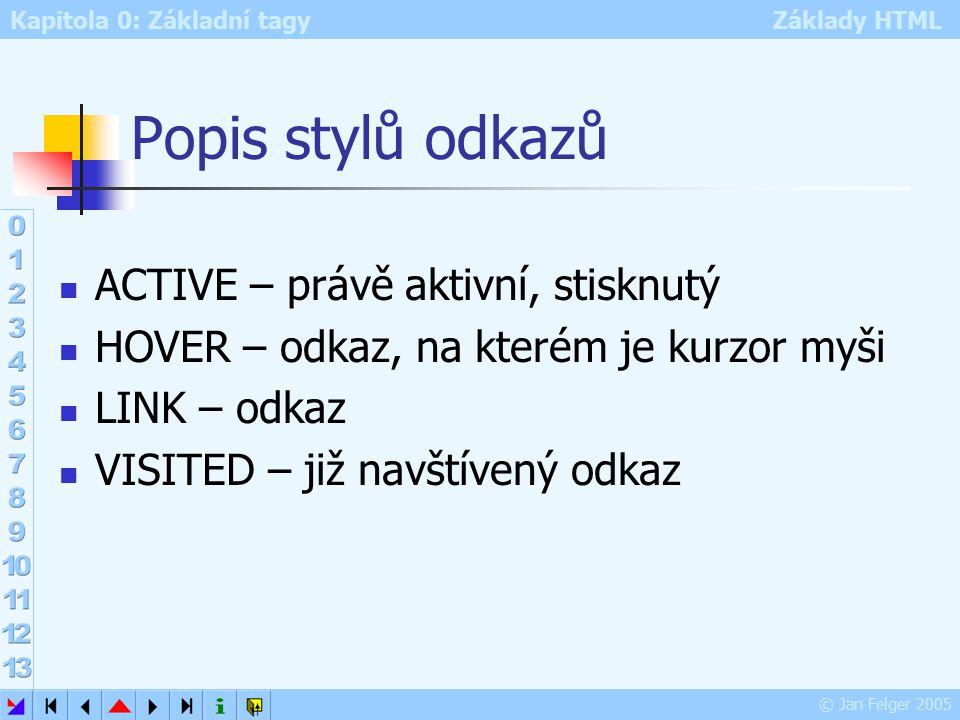 Kapitola 0: Základní tagy Základy HTML © Jan Felger 2005 Popis stylů odkazů ACTIVE – právě aktivní, stisknutý HOVER – odkaz, na kterém je kurzor myši LINK – odkaz VISITED – již navštívený odkaz