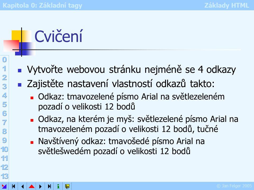 Kapitola 0: Základní tagy Základy HTML © Jan Felger 2005 Cvičení Vytvořte webovou stránku nejméně se 4 odkazy Zajistěte nastavení vlastností odkazů takto: Odkaz: tmavozelené písmo Arial na světlezeleném pozadí o velikosti 12 bodů Odkaz, na kterém je myš: světlezelené písmo Arial na tmavozeleném pozadí o velikosti 12 bodů, tučné Navštívený odkaz: tmavošedé písmo Arial na světlešwedém pozadí o velikosti 12 bodů