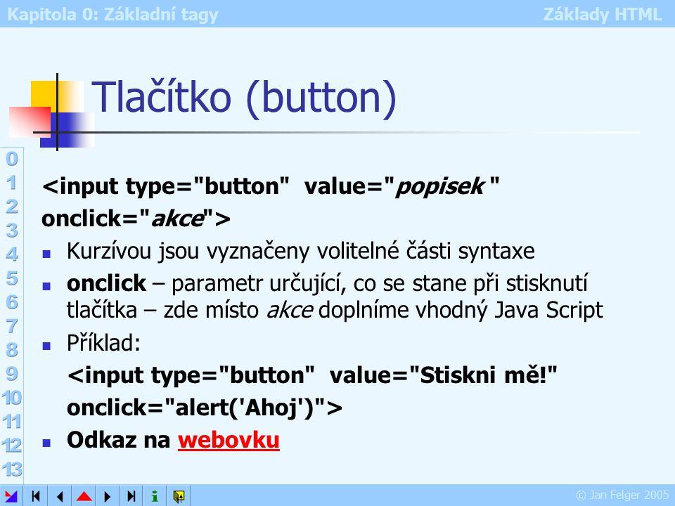 Kapitola 0: Základní tagy Základy HTML © Jan Felger 2005 Tlačítko (button) <input type= button value= popisek onclick= akce > Kurzívou jsou vyznačeny volitelné části syntaxe onclick – parametr určující, co se stane při stisknutí tlačítka – zde místo akce doplníme vhodný Java Script Příklad: <input type= button value= Stiskni mě! onclick= alert( Ahoj ) > Odkaz na webovkuwebovku