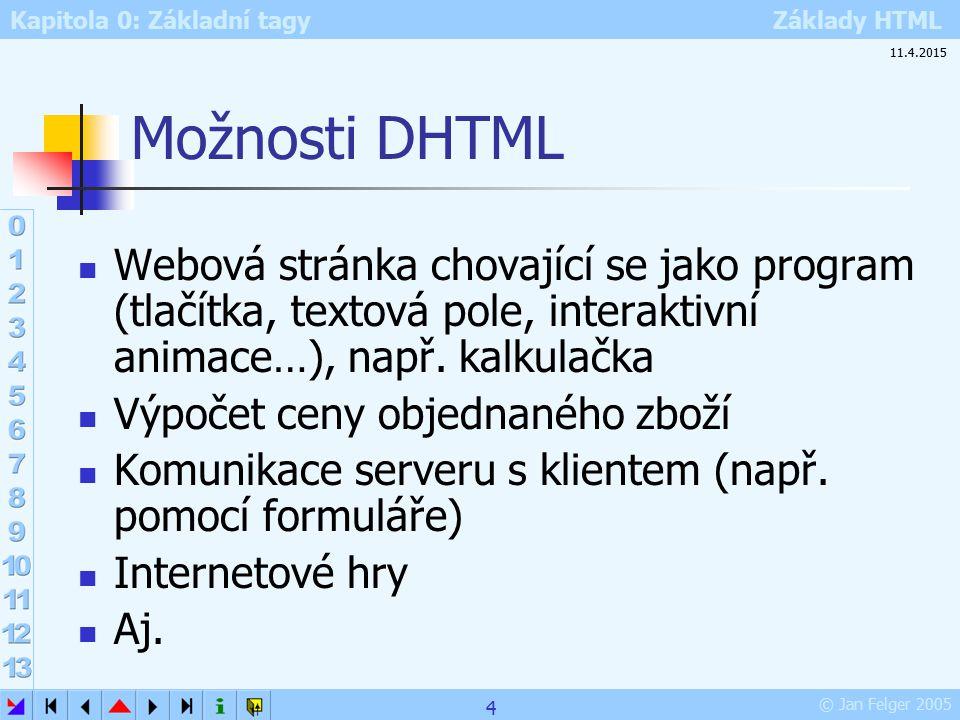 Kapitola 0: Základní tagy Základy HTML © Jan Felger 2005 Vyzkoušejte si Vytvořte webovku s různými objekty (obrázek, nadpis, tlačítko) Zajistěte, aby se při kliknutí na objekt objevil příslušný nápis např.