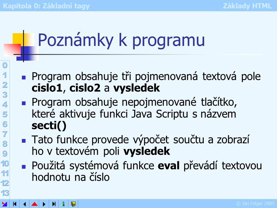Kapitola 0: Základní tagy Základy HTML © Jan Felger 2005 Poznámky k programu Program obsahuje tři pojmenovaná textová pole cislo1, cislo2 a vysledek Program obsahuje nepojmenované tlačítko, které aktivuje funkci Java Scriptu s názvem secti() Tato funkce provede výpočet součtu a zobrazí ho v textovém poli vysledek Použitá systémová funkce eval převádí textovou hodnotu na číslo