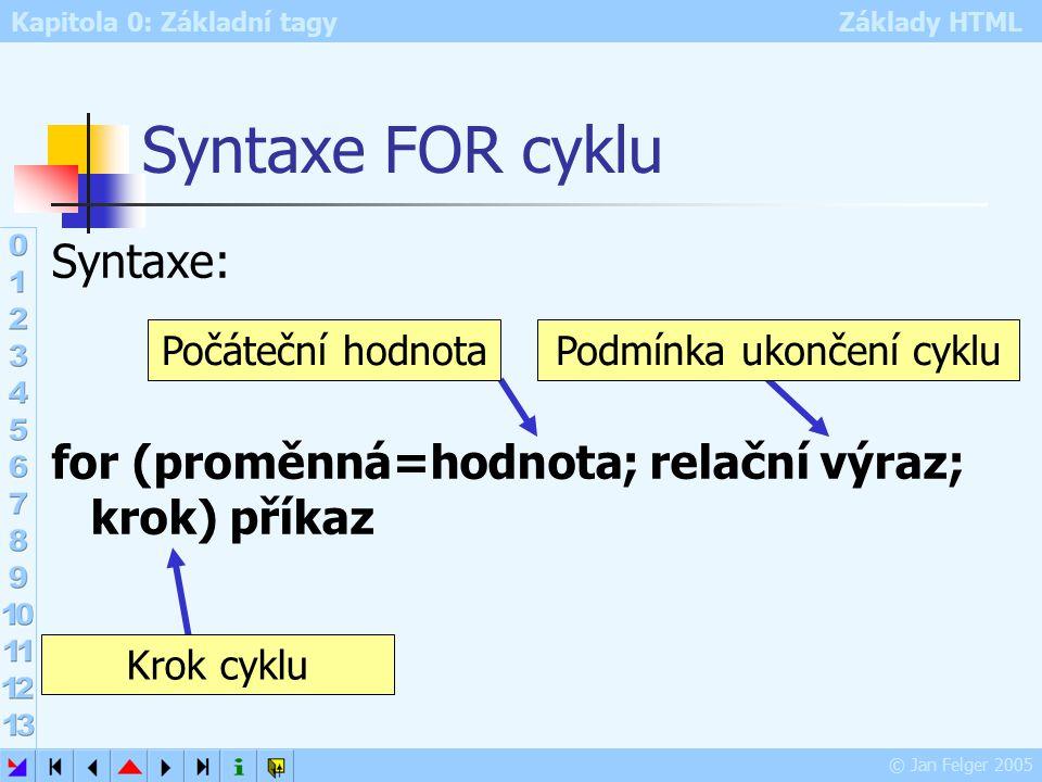 Kapitola 0: Základní tagy Základy HTML © Jan Felger 2005 Syntaxe: for (proměnná=hodnota; relační výraz; krok) příkaz Syntaxe FOR cyklu Počáteční hodnotaPodmínka ukončení cyklu Krok cyklu