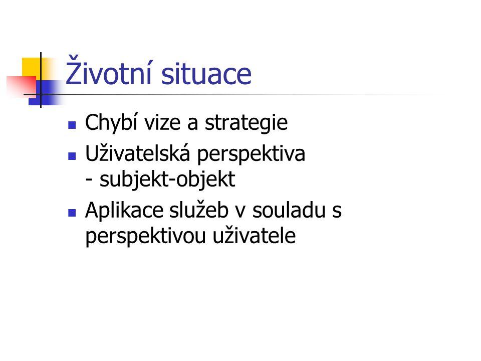 Životní situace Chybí vize a strategie Uživatelská perspektiva - subjekt-objekt Aplikace služeb v souladu s perspektivou uživatele