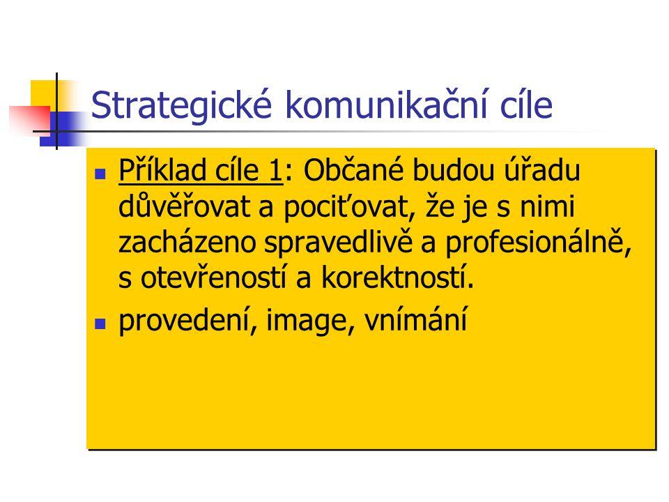 Strategické komunikační cíle Příklad cíle 1: Občané budou úřadu důvěřovat a pociťovat, že je s nimi zacházeno spravedlivě a profesionálně, s otevřenos