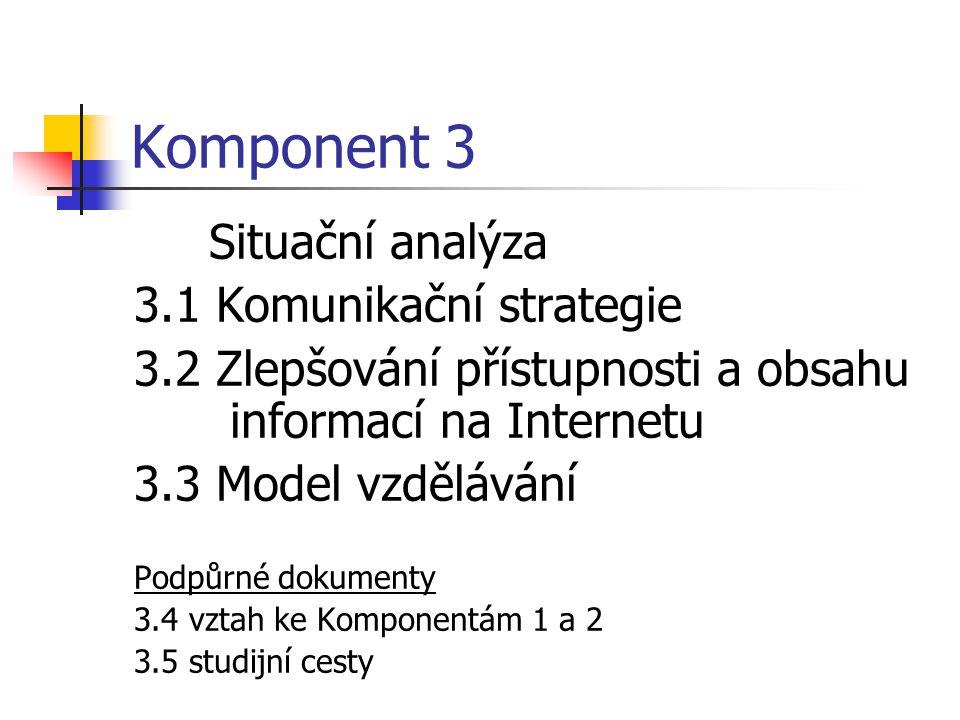 Komponent 3 Situační analýza 3.1 Komunikační strategie 3.2 Zlepšování přístupnosti a obsahu informací na Internetu 3.3 Model vzdělávání Podpůrné dokum