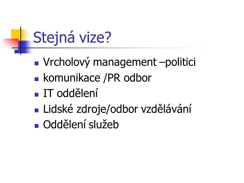 Stejná vize? Vrcholový management –politici komunikace /PR odbor IT oddělení Lidské zdroje/odbor vzdělávání Oddělení služeb