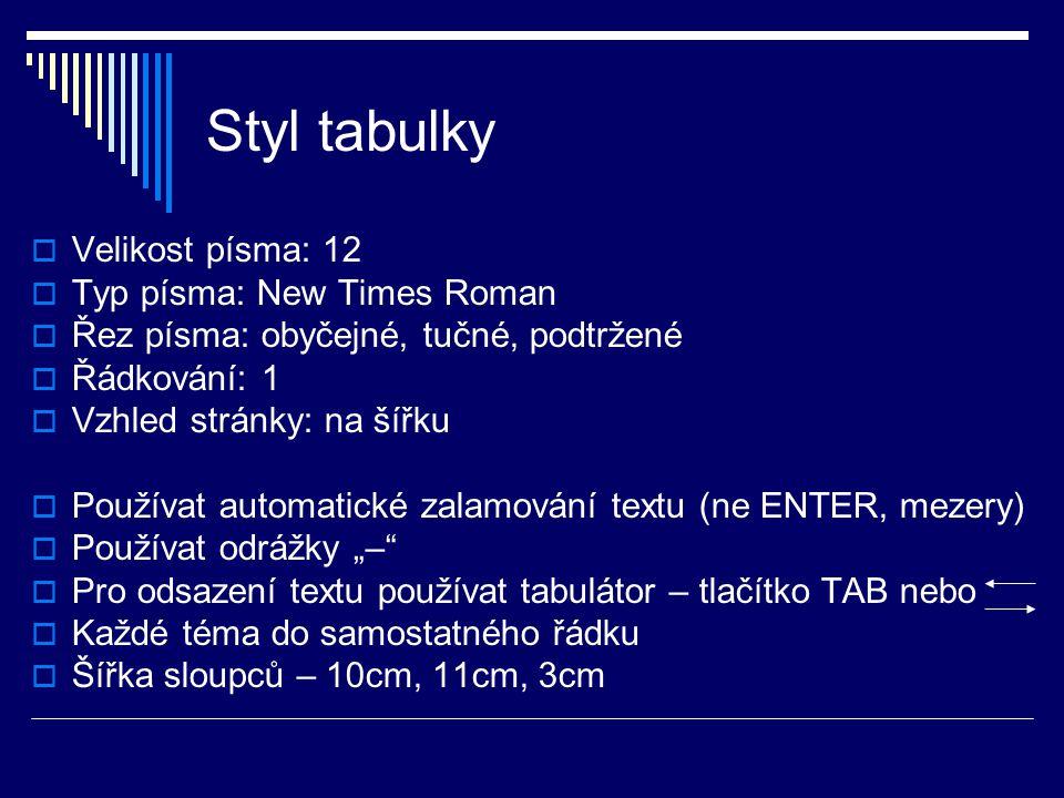 Styl tabulky  Velikost písma: 12  Typ písma: New Times Roman  Řez písma: obyčejné, tučné, podtržené  Řádkování: 1  Vzhled stránky: na šířku  Pou