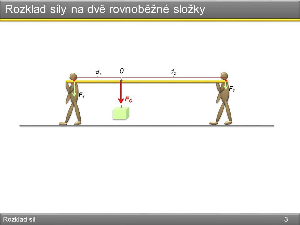 Rozklad síly na dvě rovnoběžné složky Rozklad sil 3 FGFG F1F1 0 F2F2 d1d1 d2d2