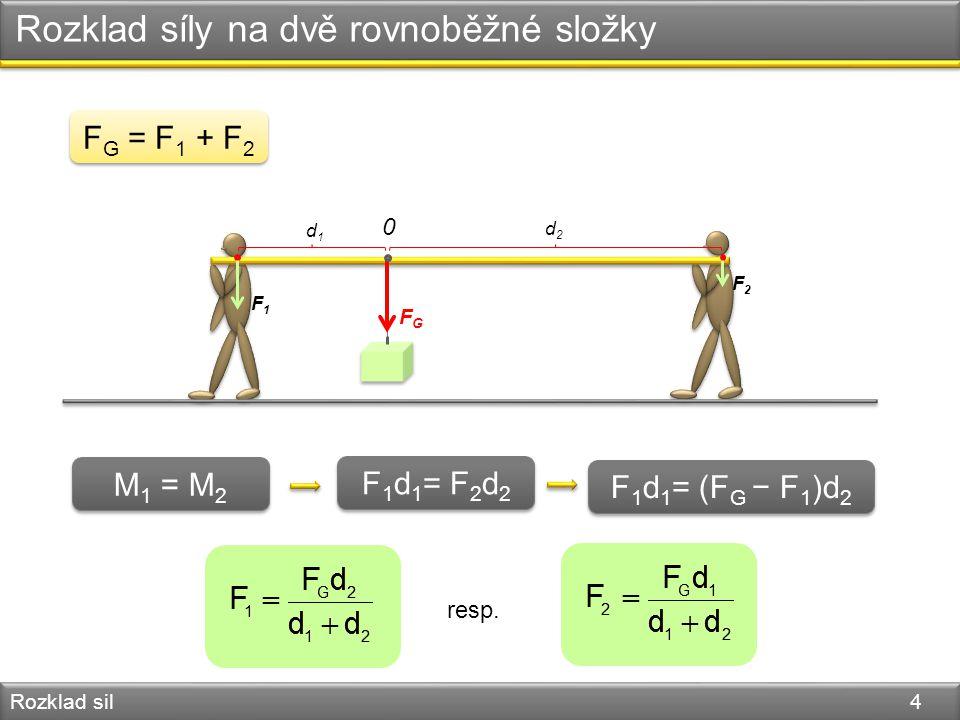 Rozklad síly na dvě rovnoběžné složky Rozklad sil 4 FGFG F1F1 0 F2F2 d1d1 d2d2 F G = F 1 + F 2 M 1 = M 2 F 1 d 1 = F 2 d 2 F 1 d 1 = (F G − F 1 )d 2 r