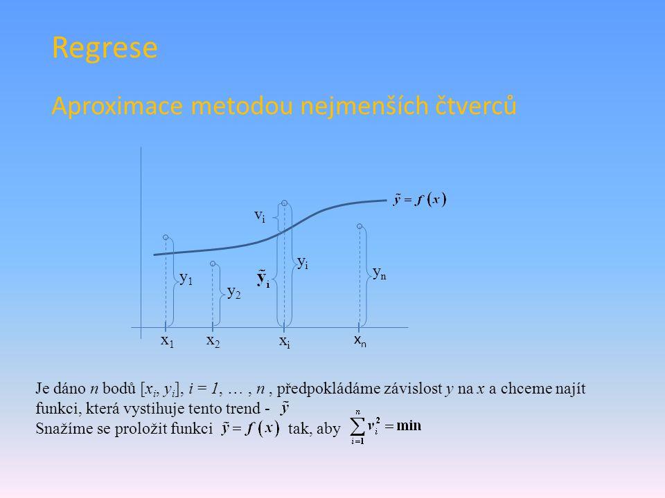 Regrese Aproximace metodou nejmenších čtverců x1x1 x2x2 xixi xnxn y1y1 y2y2 yiyi ynyn vivi Je dáno n bodů [x i, y i ], i = 1, …, n, předpokládáme závislost y na x a chceme najít funkci, která vystihuje tento trend - Snažíme se proložit funkci tak, aby