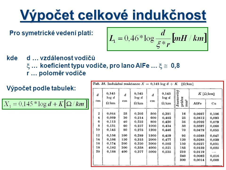 Výpočet celkové indukčnost Pro symetrické vedení platí: kded …vzdálenost vodičů  …koeficient typu vodiče, pro lano AlFe …   0,8 r … poloměr vodiče