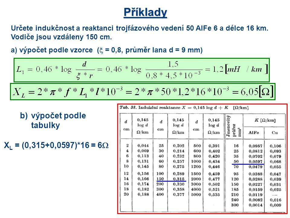 Příklady Určete indukčnost a reaktanci trojfázového vedení 50 AlFe 6 a délce 16 km. Vodiče jsou vzdáleny 150 cm. a) výpočet podle vzorce (  = 0,8, pr