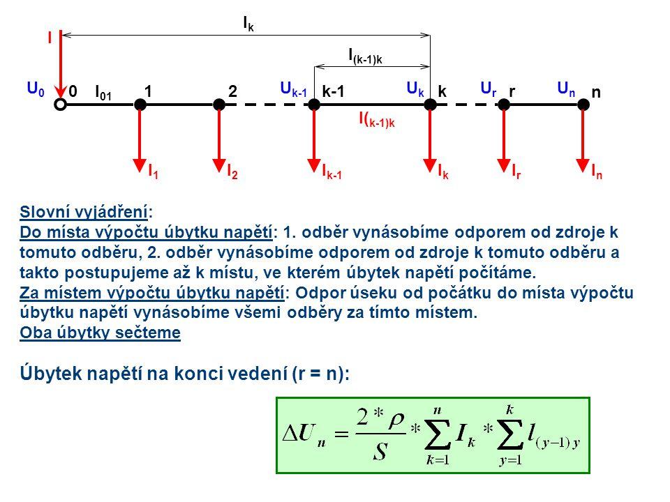 21kk-10 IrIr n r IkIk I k-1 I2I2 I1I1 InIn I( k-1)k l (k-1)k lklk I U0U0 l 01 UkUk U k-1 UnUn UrUr Slovní vyjádření: Do místa výpočtu úbytku napětí: 1