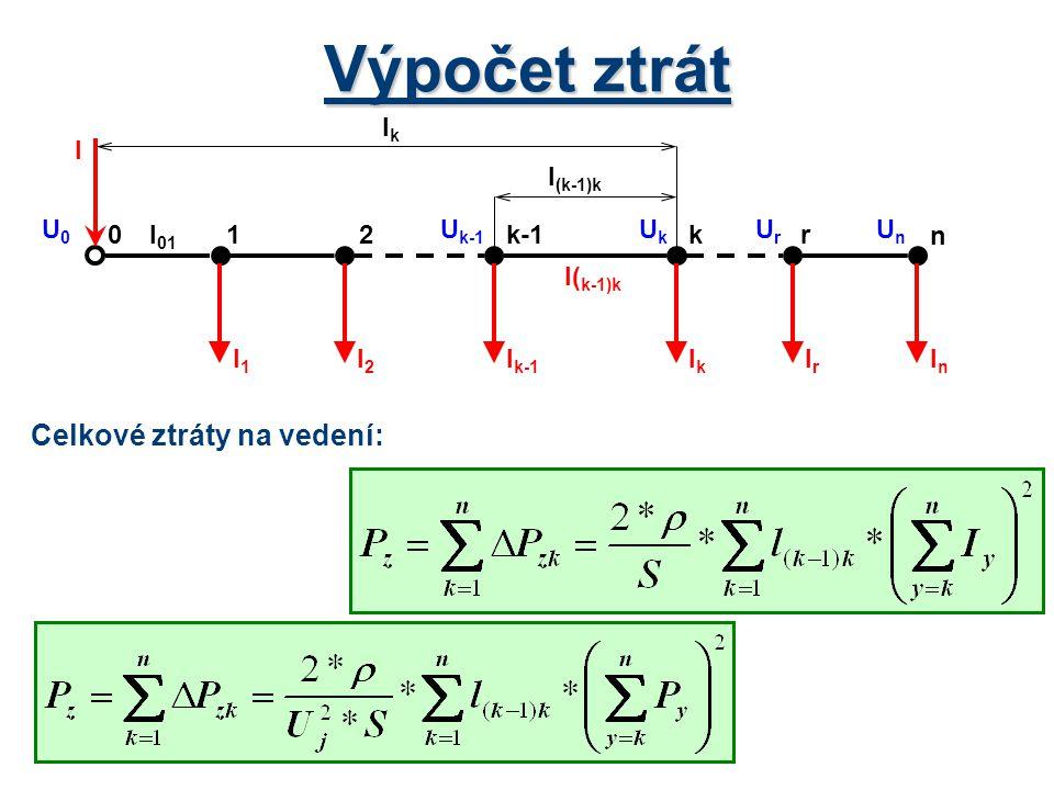 21kk-10 IrIr n r IkIk I k-1 I2I2 I1I1 InIn I( k-1)k l (k-1)k lklk I U0U0 l 01 UkUk U k-1 UnUn UrUr Výpočet ztrát Celkové ztráty na vedení: