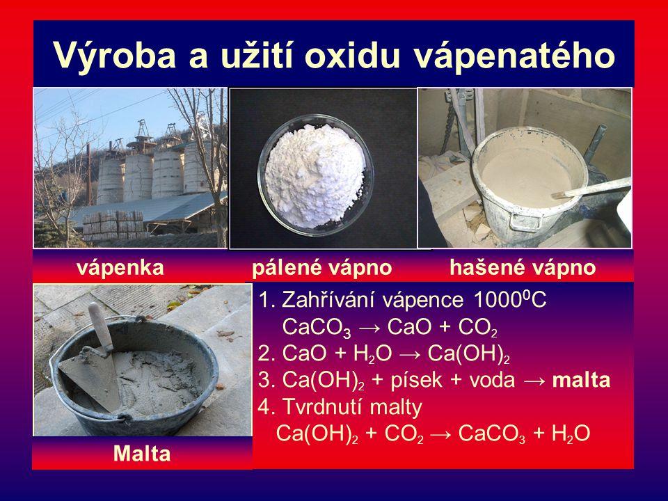 Výroba a užití oxidu vápenatého vápenka pálené vápno hašené vápno 1. Zahřívání vápence 1000 0 C CaCO 3 → CaO + CO 2 2. CaO + H 2 O → Ca(OH) 2 3. Ca(OH