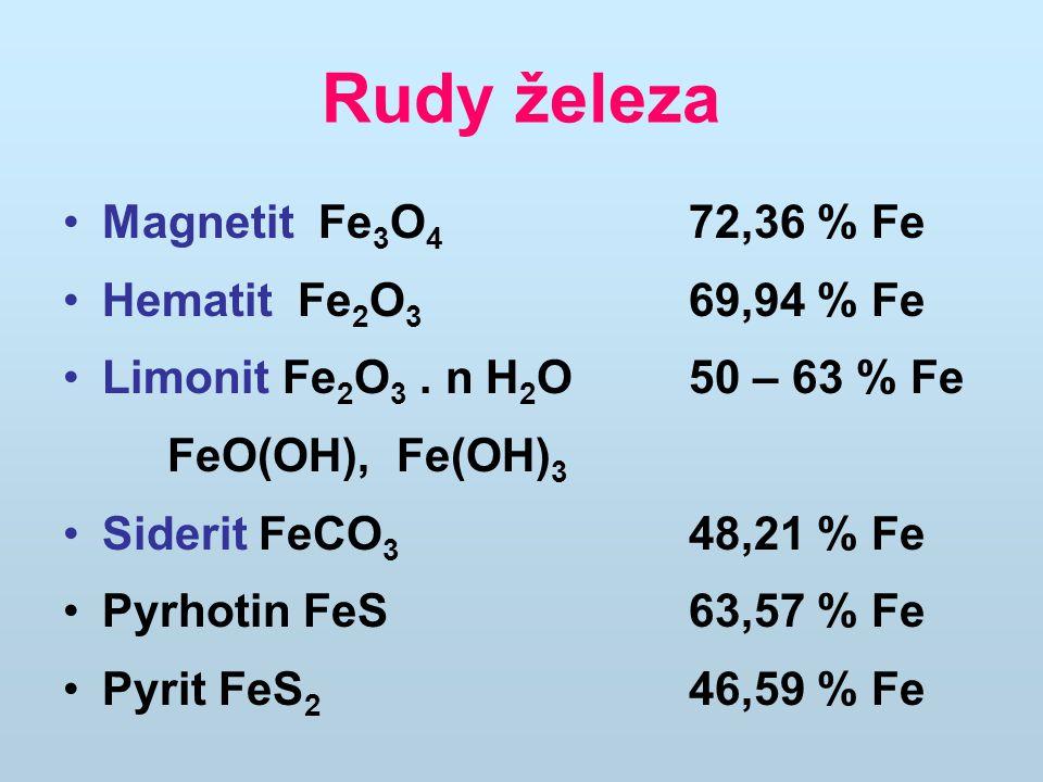 Rudy železa Magnetit Fe 3 O 4 72,36 % Fe Hematit Fe 2 O 3 69,94 % Fe Limonit Fe 2 O 3.