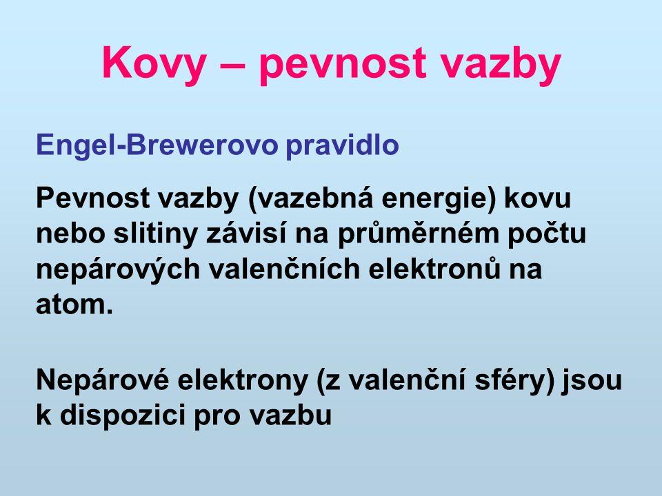Kovy – pevnost vazby Engel-Brewerovo pravidlo Pevnost vazby (vazebná energie) kovu nebo slitiny závisí na průměrném počtu nepárových valenčních elektronů na atom.