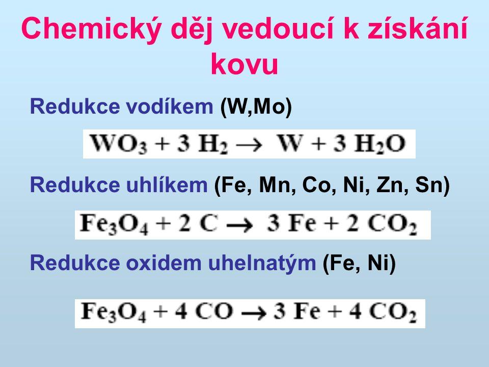 Chemický děj vedoucí k získání kovu Redukce vodíkem (W,Mo) Redukce uhlíkem (Fe, Mn, Co, Ni, Zn, Sn) Redukce oxidem uhelnatým (Fe, Ni)