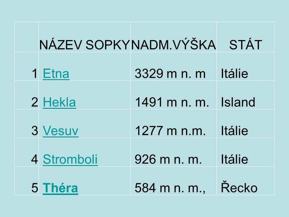 Současná zemětřesení v Evropě
