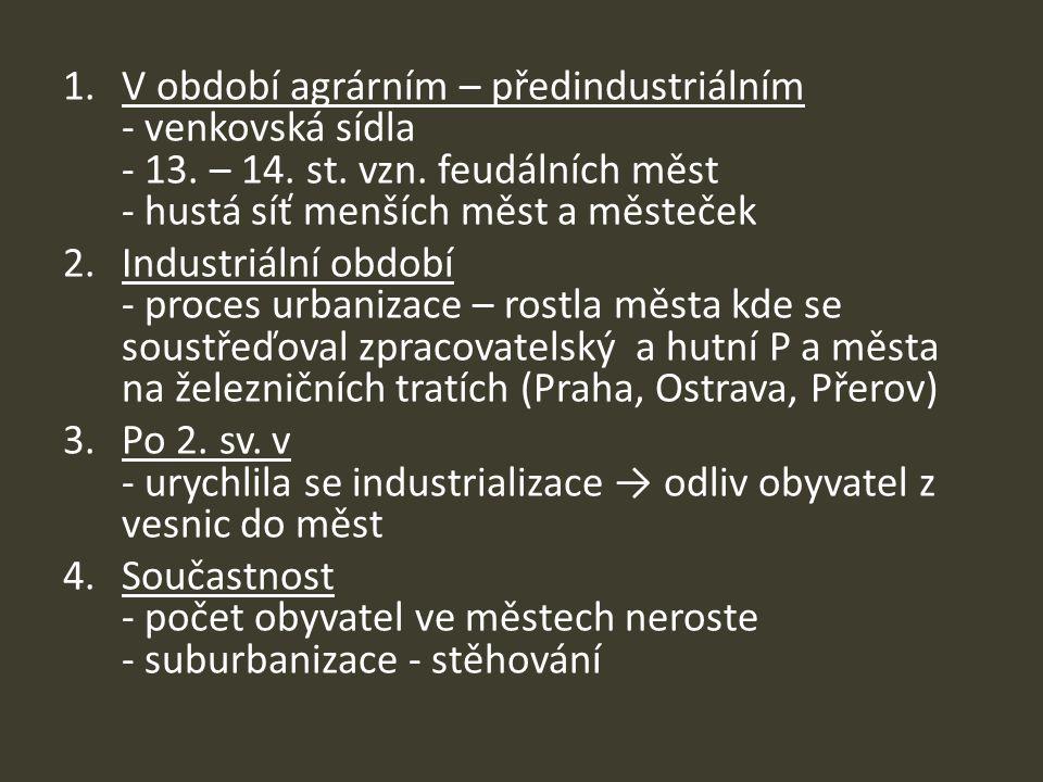 Města v ČR dnes Město – obec s více než 10 000 obyv.