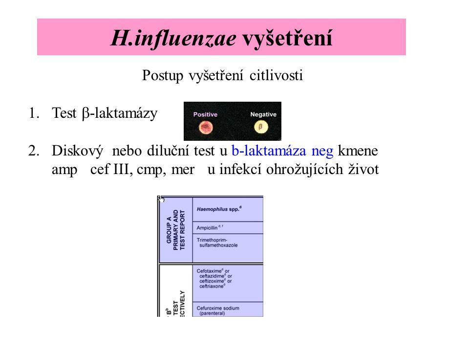 H.influenzae vyšetření Postup vyšetření citlivosti 1.Test  -laktamázy 2.Diskový nebo diluční test u b-laktamáza neg kmene amp cef III, cmp, mer u inf