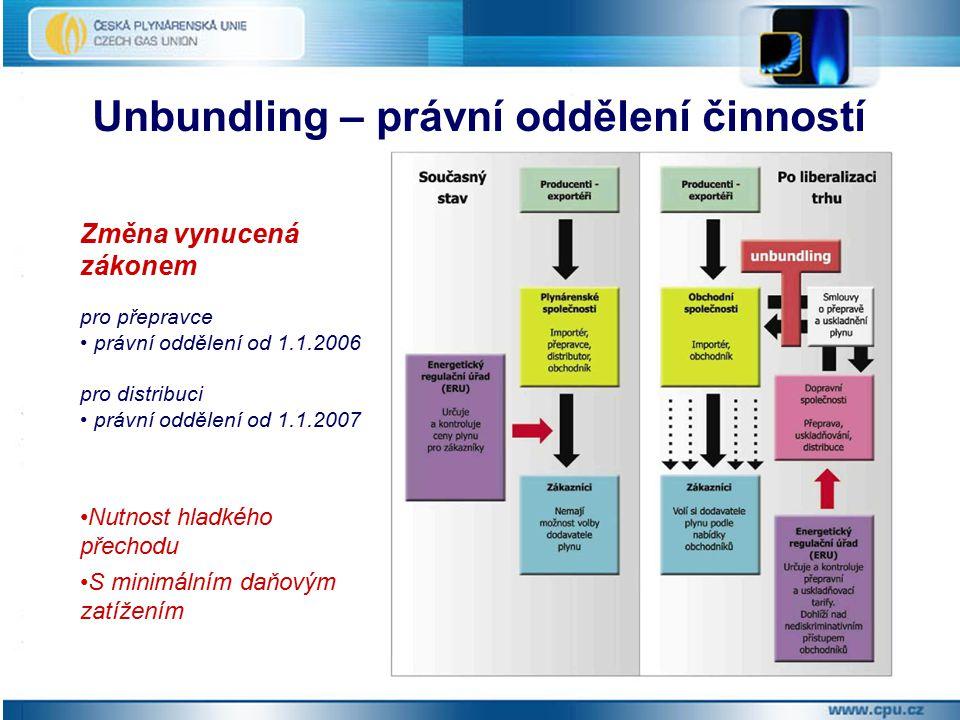 Unbundling – právní oddělení činností Změna vynucená zákonem pro přepravce právní oddělení od 1.1.2006 pro distribuci právní oddělení od 1.1.2007 Nutnost hladkého přechodu S minimálním daňovým zatížením