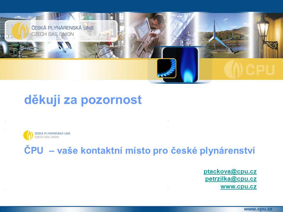 děkuji za pozornost ČPU – vaše kontaktní místo pro české plynárenství ptackova@cpu.cz petrzilka@cpu.cz www.cpu.cz