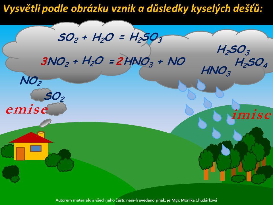 emise imise SO 2 NO 2 SO 2 +H2OH2O = H 2 SO 3 NO 2 + H2OH2O = HNO 3 + NO23 H 2 SO 3 HNO 3 H 2 SO 4 Vysvětli podle obrázku vznik a důsledky kyselých dešťů: Autorem materiálu a všech jeho částí, není-li uvedeno jinak, je Mgr.