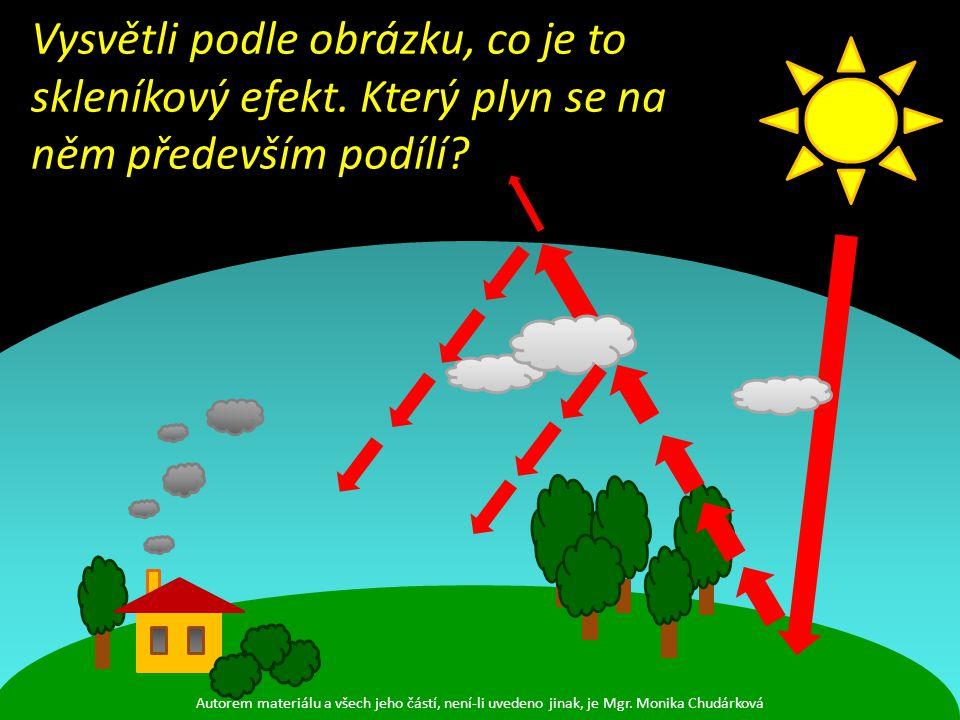 Vysvětli podle obrázku, co je to skleníkový efekt. Který plyn se na něm především podílí