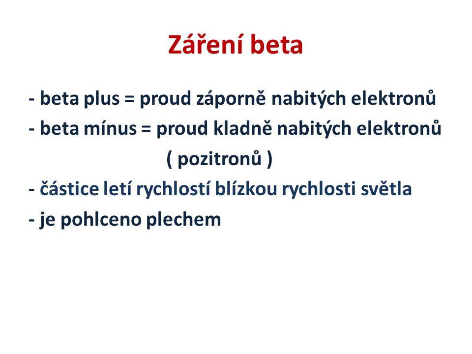 Záření beta - beta plus = proud záporně nabitých elektronů - beta mínus = proud kladně nabitých elektronů ( pozitronů ) - částice letí rychlostí blízkou rychlosti světla - je pohlceno plechem