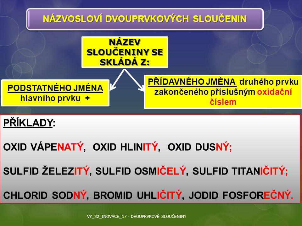 VY_32_INOVACE_17 - DVOUPRVKOVÉ SLOUČENINY OXIDAČNÍ ČÍSLO OXIDAČNÍ ČÍSLO (mocenství prvku, oxidační stupeň)  Je jedním z významných informací o stavu prvku.