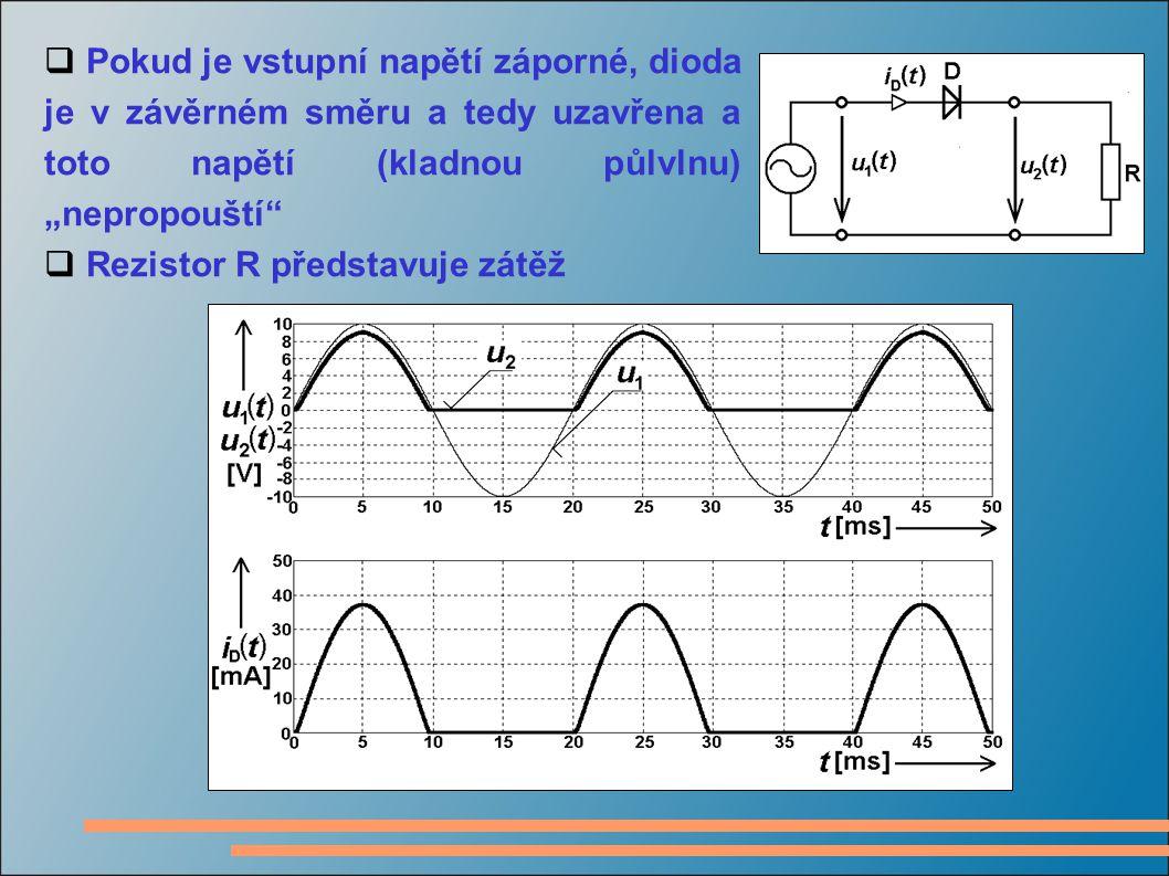 """ Pokud je vstupní napětí záporné, dioda je v závěrném směru a tedy uzavřena a toto napětí (kladnou půlvlnu) """"nepropouští""""  Rezistor R představuje zá"""
