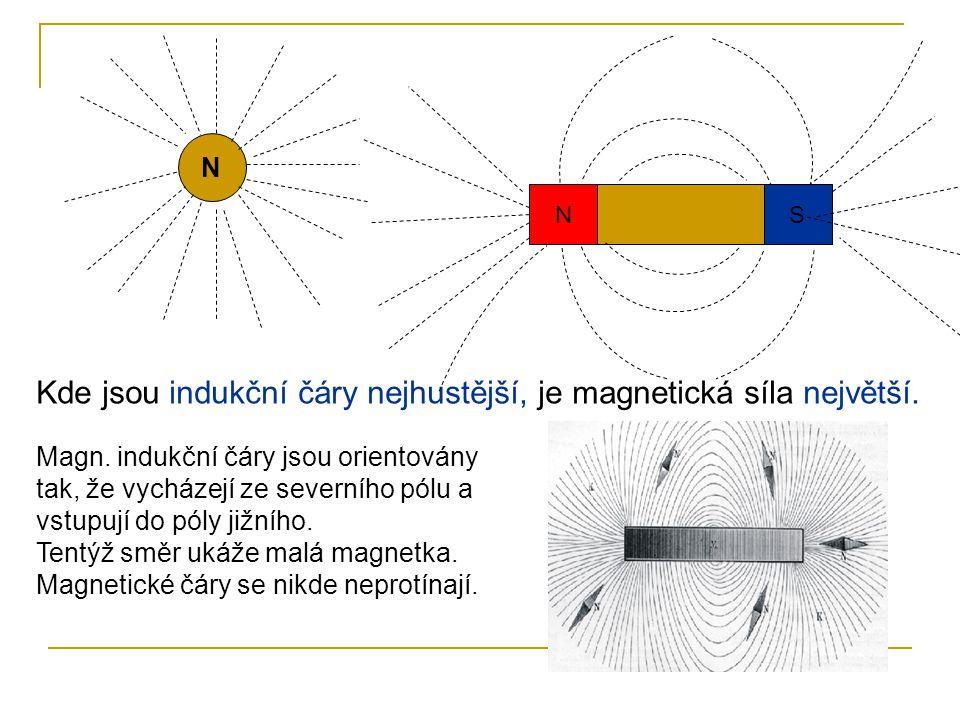 Kde jsou indukční čáry nejhustější, je magnetická síla největší. N NS Magn. indukční čáry jsou orientovány tak, že vycházejí ze severního pólu a vstup