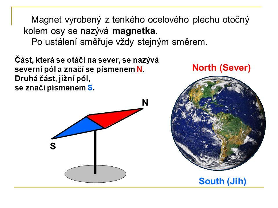 Magnet vyrobený z tenkého ocelového plechu otočný kolem osy se nazývá magnetka. Po ustálení směřuje vždy stejným směrem. North (Sever) South (Jih) Čás