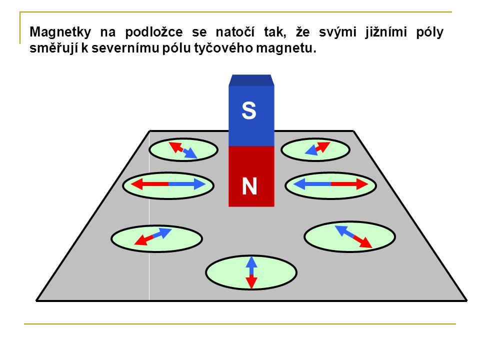 N S Magnetky na podložce se natočí tak, že svými jižními póly směřují k severnímu pólu tyčového magnetu.