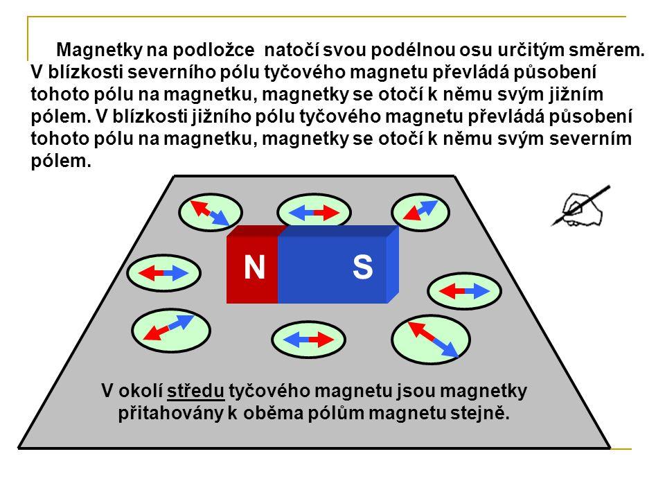 Magnetky na podložce natočí svou podélnou osu určitým směrem. V blízkosti severního pólu tyčového magnetu převládá působení tohoto pólu na magnetku, m