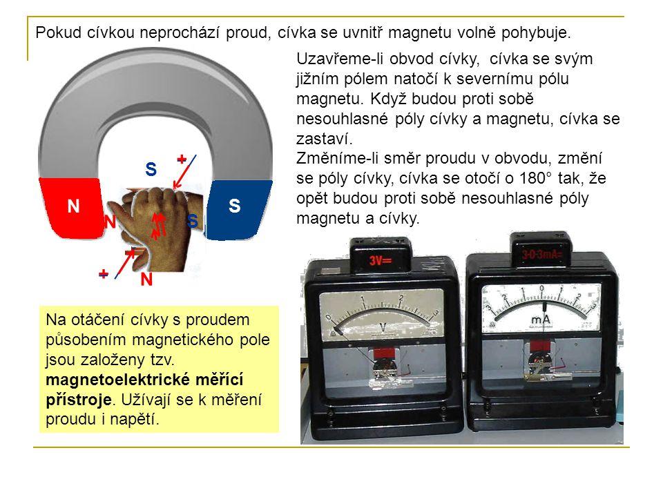 Mezi póly trvalého magnetu je nehybný váleček z magneticky měkké oceli.