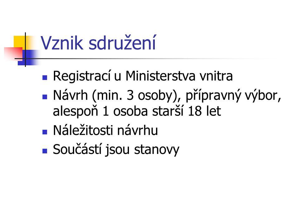 Vznik sdružení Registrací u Ministerstva vnitra Návrh (min. 3 osoby), přípravný výbor, alespoň 1 osoba starší 18 let Náležitosti návrhu Součástí jsou